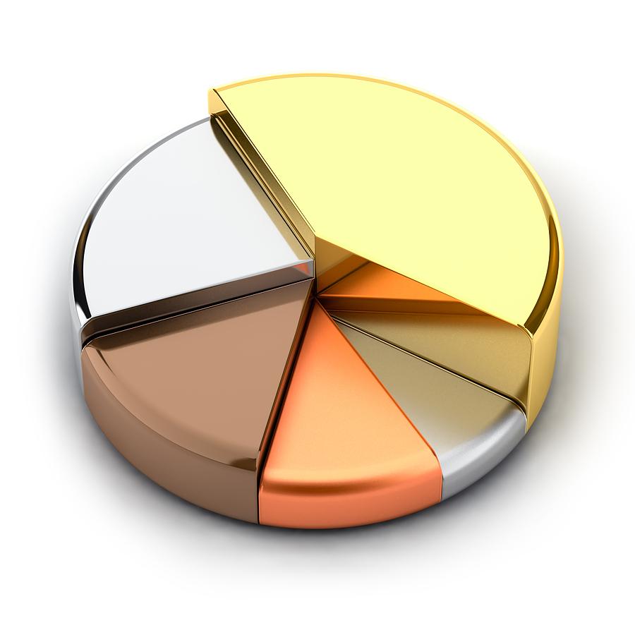Круговая диаграмма - котировки драгоценных металлов