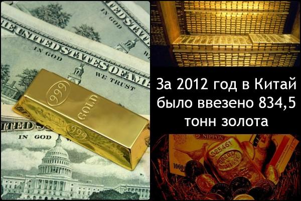 Коллаж об объёме ввоза золота в Китай в 2012 году