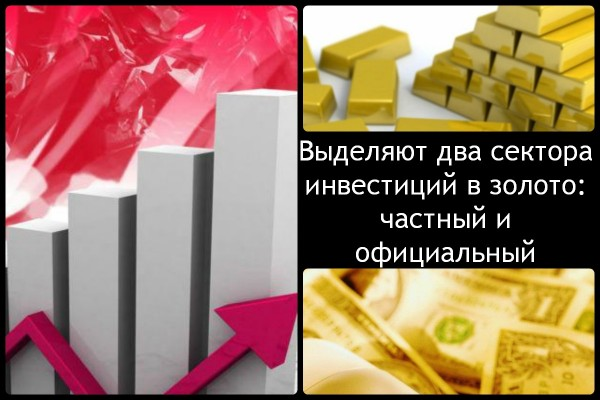 Коллаж о секторах инвестирования в золото