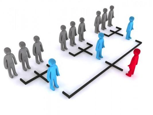 Структура управления LBMA