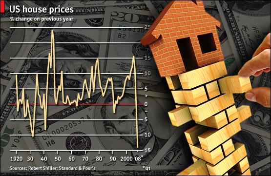 Рынок недвижимости: график динамики
