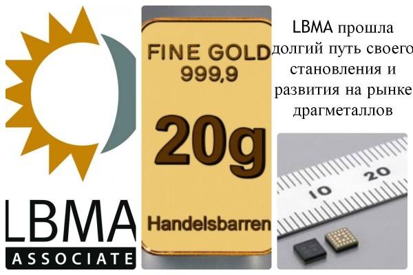 Коллаж об истории LBMA