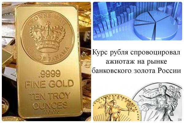 Коллаж: курс золота и курс рубля