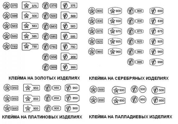 Система пробирования драгоценных металлов
