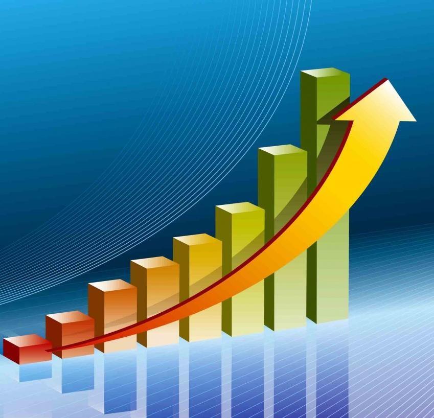 Столбчатая диаграмма роста цен на платиноиды