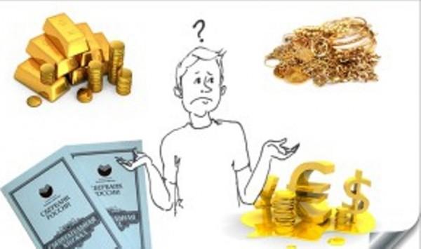 Формы и риски инвестиций