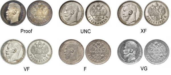 степени сохранности старинной монеты