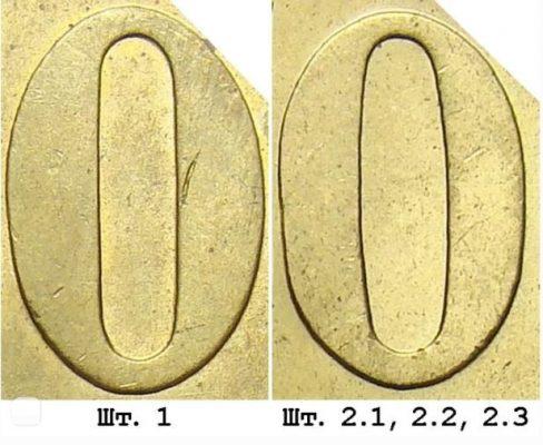 цифра ноль с ровными и неровными краями