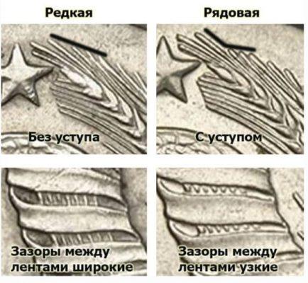 различие редкой и рядовой монеты
