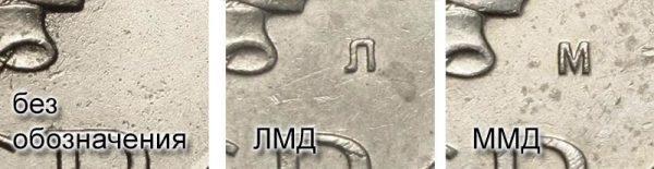 обозначения монетного двора на монетах