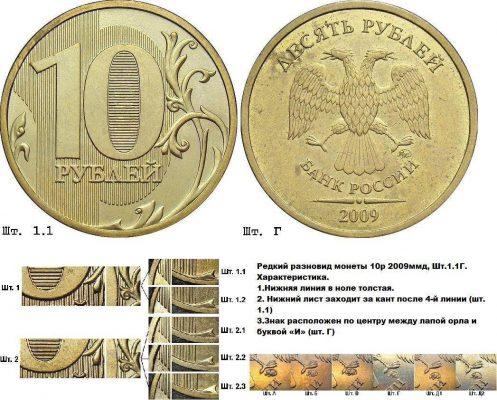 характеристика 10 рублей 2009 года