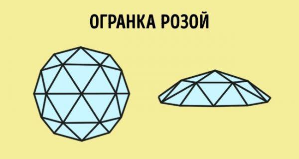 огранка бриллианта в форме розы