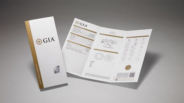 Геммологический институт GIA